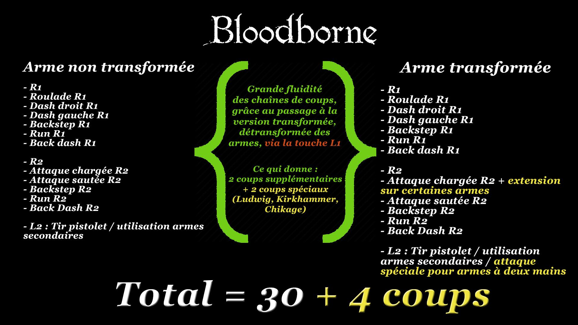Les armes de Bloodborne peuvent compter jusqu'à 34 coups ! Utilisez-les pour faire face à toutes les situations.